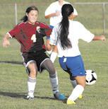 Soccer drops first match | soccer