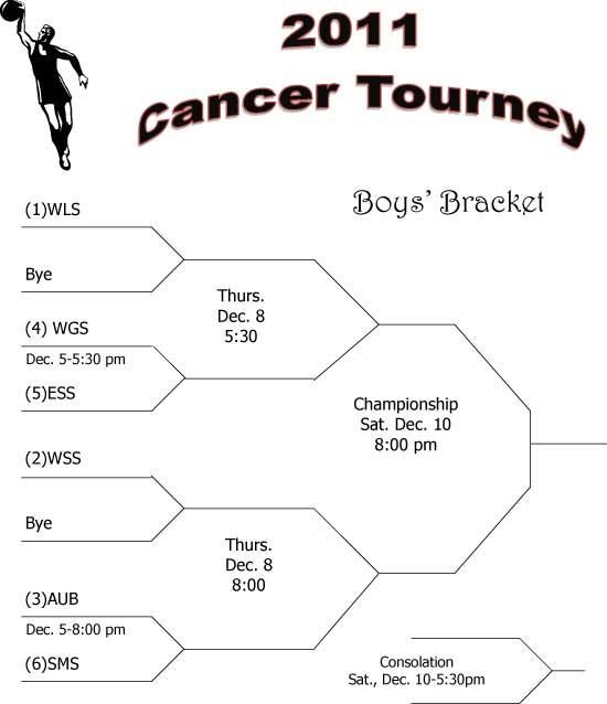 Cannon County Cancer Tournament - Boys' Bracket