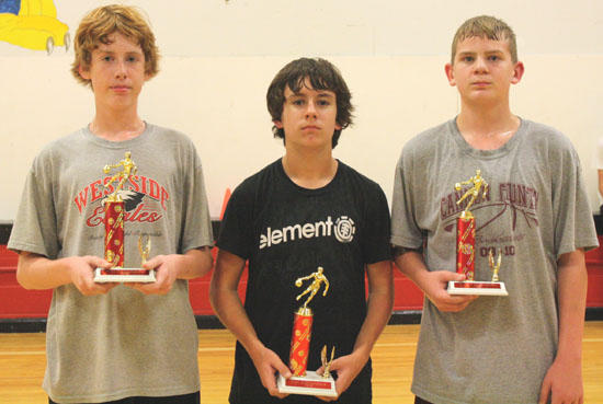 Redeem Team Wins West Side 3 On 3 Tournament