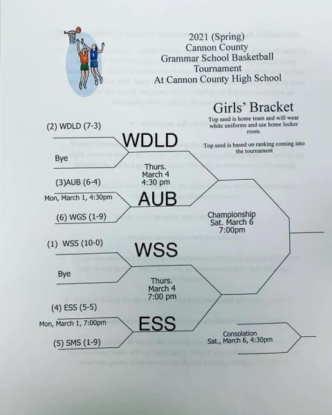 Here's How We're Covering The Grammar School Tournament Tonight