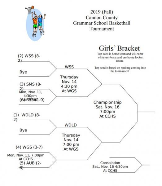County Basketball Tournament Starts Monday