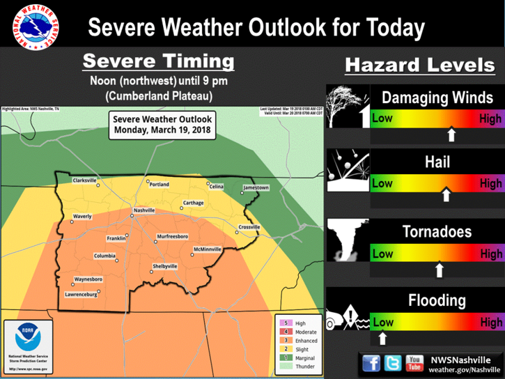 Severe weather forecast today