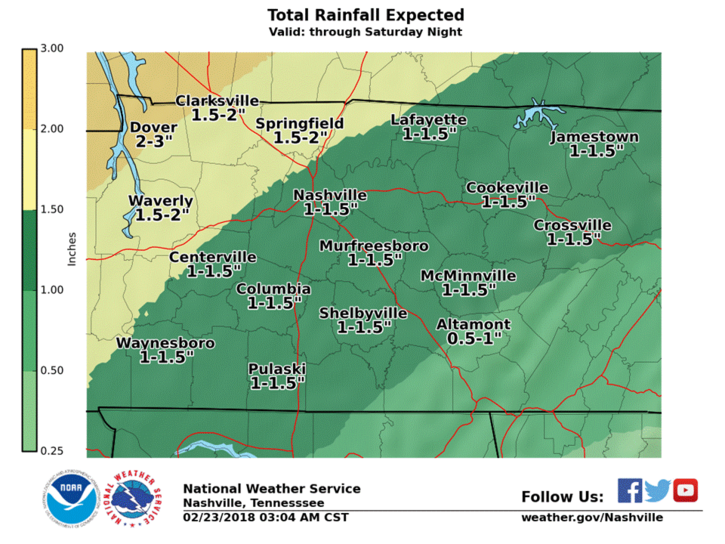 Showers, storms in weekend forecast